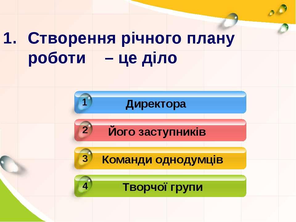 Створення річного плану роботи – це діло Директора Його заступників Команди о...