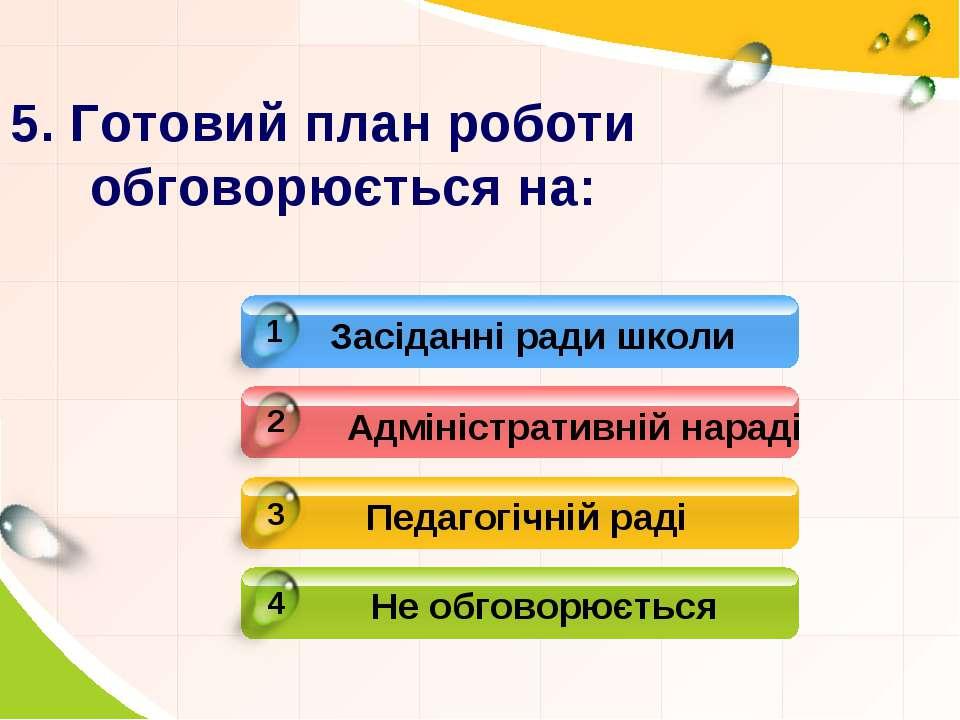 5. Готовий план роботи обговорюється на: Засіданні ради школи Адміністративні...