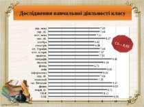 СБ – 8,03 Дослідження навчальної діяльності класу Судук Г. В.
