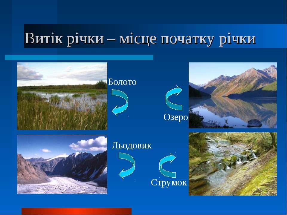 Витік річки – місце початку річки Болото Озеро Льодовик Струмок