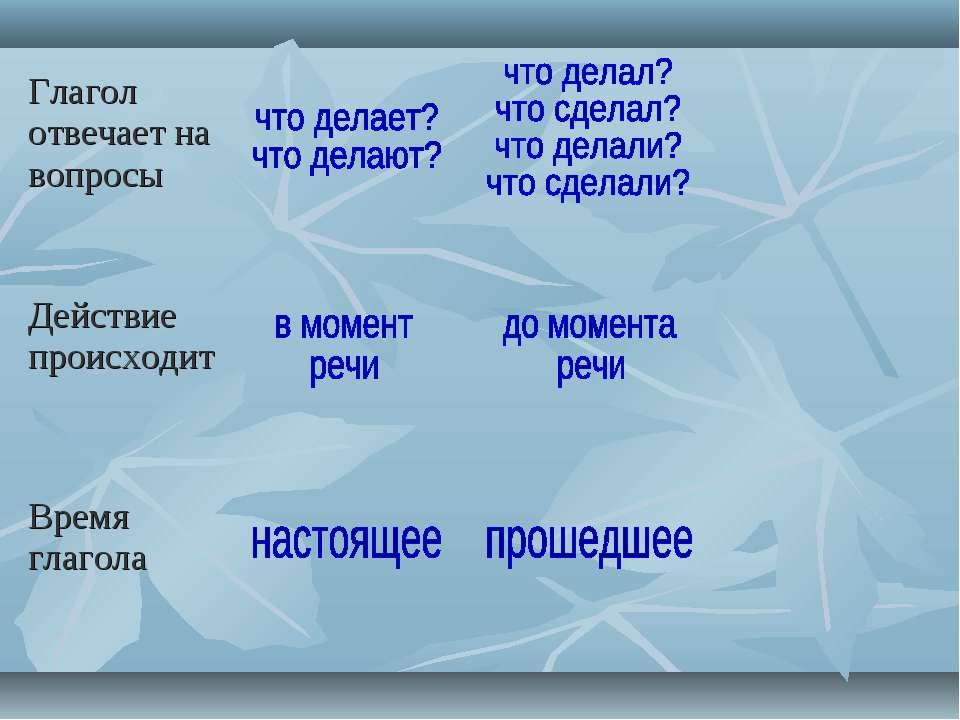 Глагол отвечает на вопросы Действие происходит Время глагола