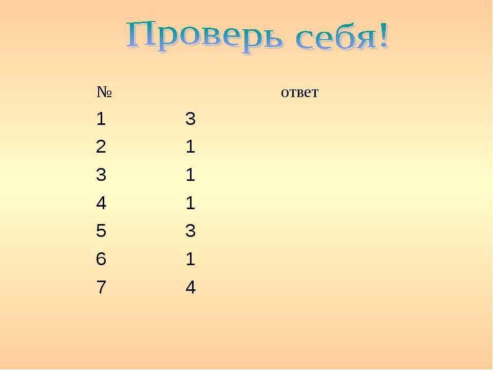 № ответ 1 3 2 1 3 1 4 1 5 3 6 1 7 4