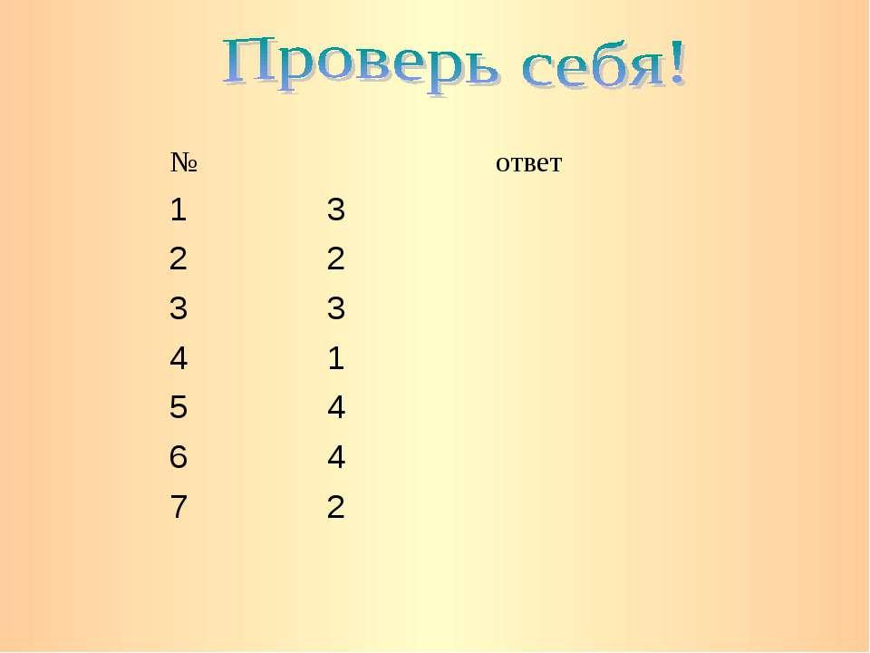 № ответ 1 3 2 2 3 3 4 1 5 4 6 4 7 2