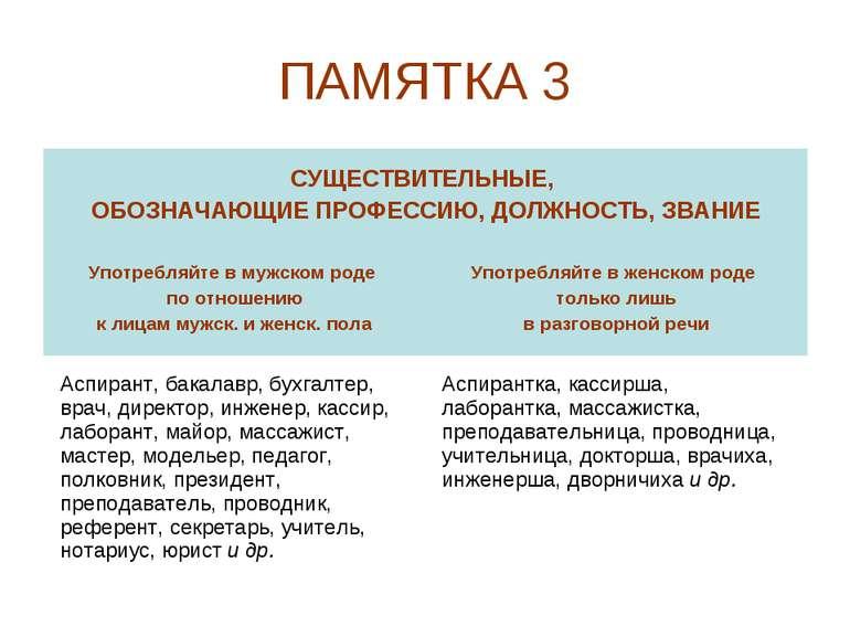 ПАМЯТКА 3 СУЩЕСТВИТЕЛЬНЫЕ, ОБОЗНАЧАЮЩИЕ ПРОФЕССИЮ, ДОЛЖНОСТЬ, ЗВАНИЕ Употребл...
