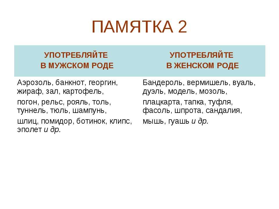 ПАМЯТКА 2 УПОТРЕБЛЯЙТЕ В МУЖСКОМ РОДЕ УПОТРЕБЛЯЙТЕ В ЖЕНСКОМ РОДЕ Аэрозоль, б...