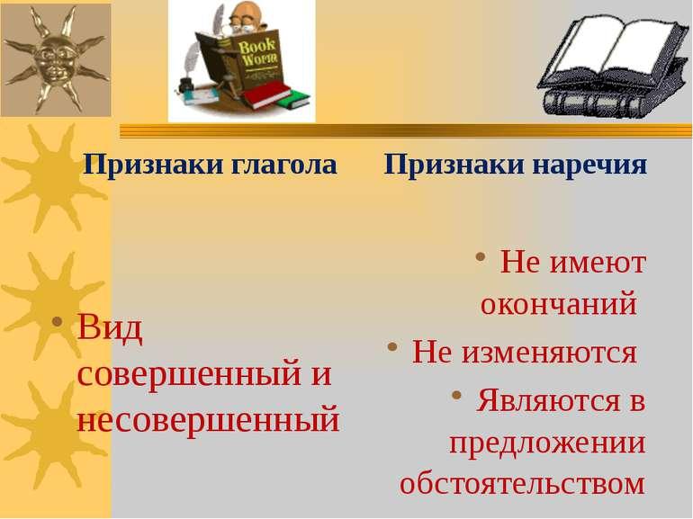 Признаки глагола Вид совершенный и несовершенный Признаки наречия Не имеют ок...