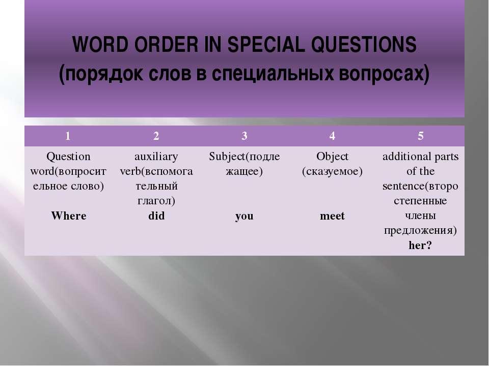 WORD ORDER IN SPECIAL QUESTIONS (порядок слов в специальных вопросах) 1 2 3 4...
