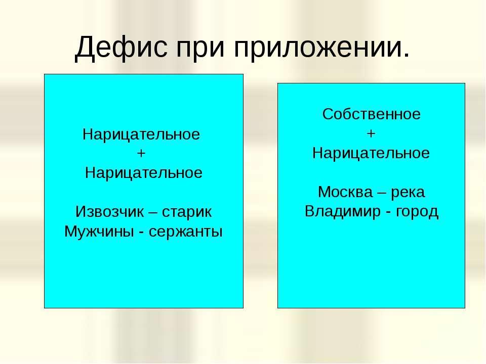 Дефис при приложении. Собственное + Нарицательное Москва – река Владимир - го...