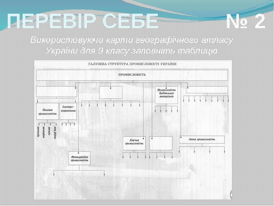ПЕРЕВІР СЕБЕ Використовуючи карти географічного атласу України для 9 класу за...