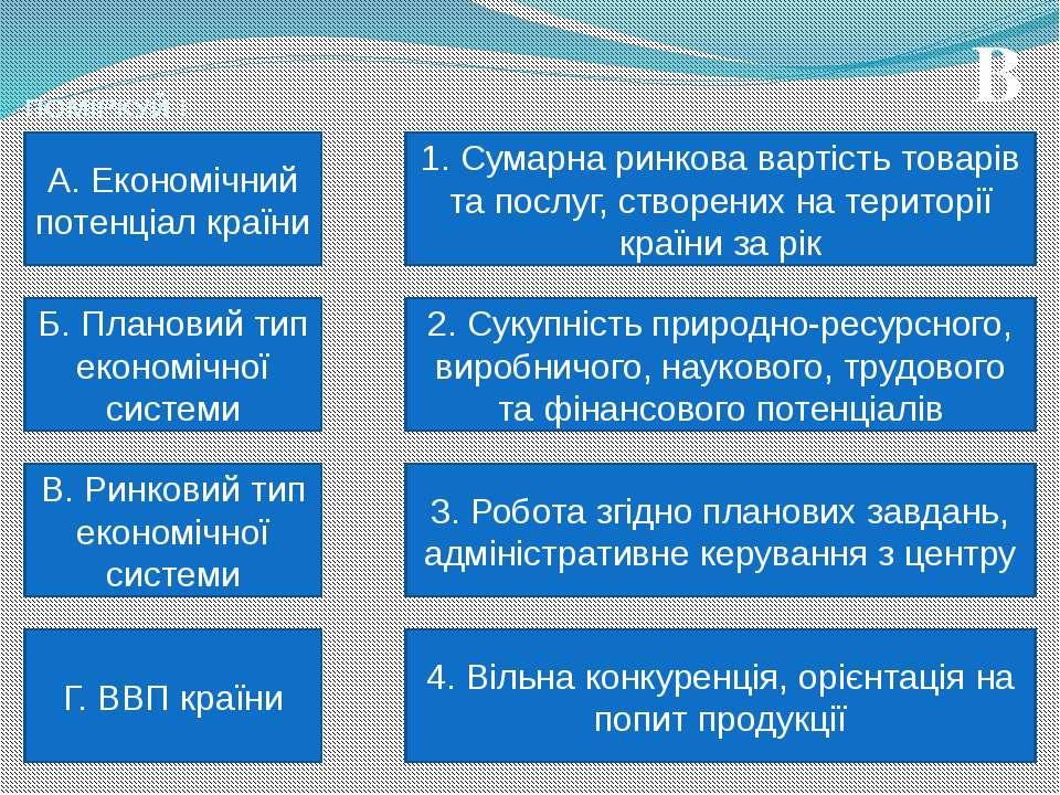 ПОМІРКУЙ ! 4. Вільна конкуренція, орієнтація на попит продукції 1. Сумарна ри...