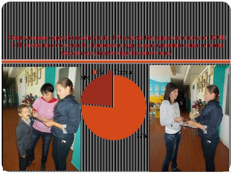 Опитування серед батьків учнів 1-9 класів Верхньоланнівської ЗОШ І-ІІ ступені...
