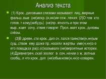 Анализ текста (1) Крок..диловыми слезами называют лиц..мерные фальш..вые (не)...