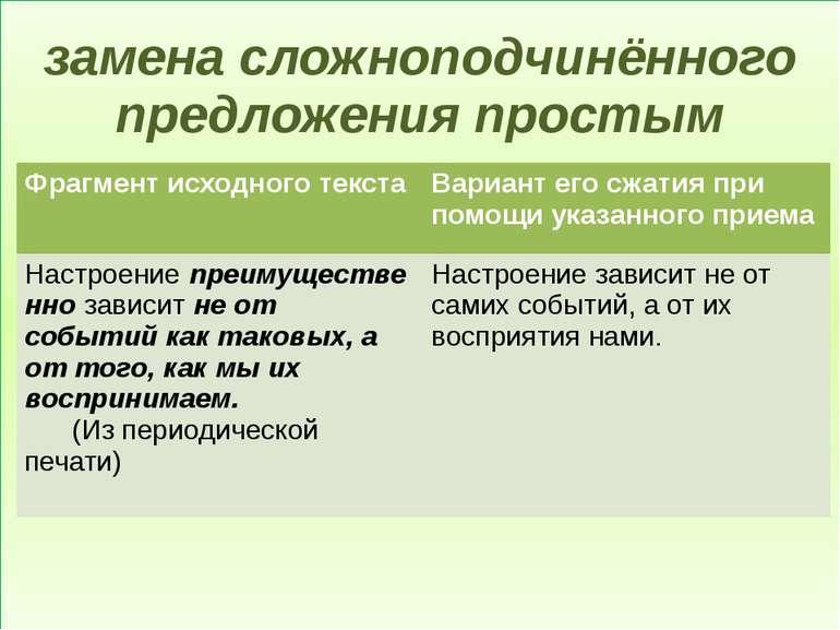 замена сложноподчинённого предложения простым Фрагмент исходного текста Вариа...