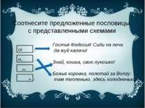 Соотнесите предложенные пословицы с представленными схемами Гостья Федосья! С...
