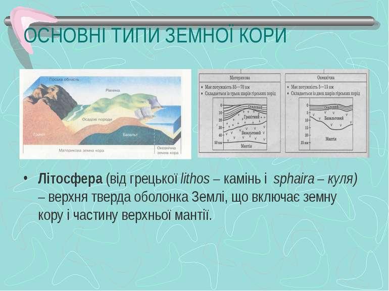ОСНОВНІ ТИПИ ЗЕМНОЇ КОРИ Літосфера (від грецької lithos – камінь і sphaira – ...