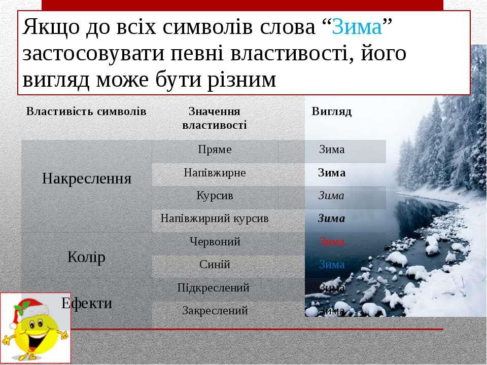 """Якщо до всіх символів слова """"Зима"""" застосовувати певні властивості, його вигл..."""
