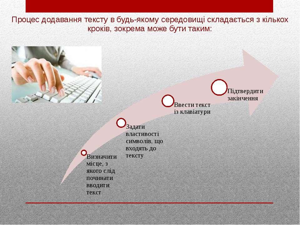 Процес додавання тексту в будь-якому середовищі складається з кількох кроків,...