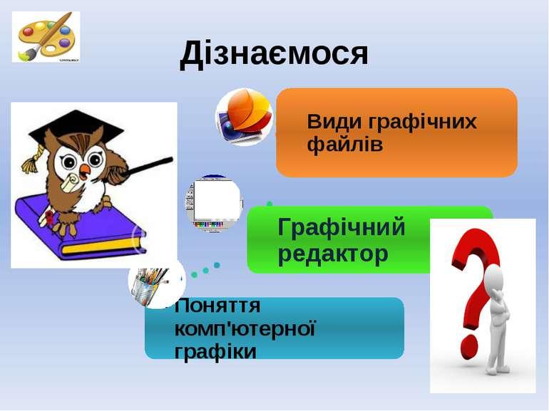 Дізнаємося Chashuk O., science teacher, school23, Lutsk