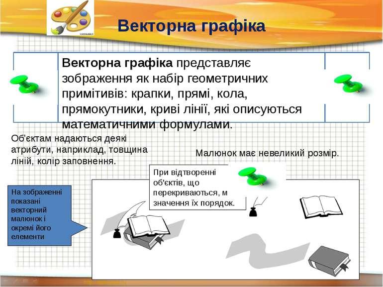 Векторна графіка Малюнок має невеликий розмір. Векторна графіка представляє з...