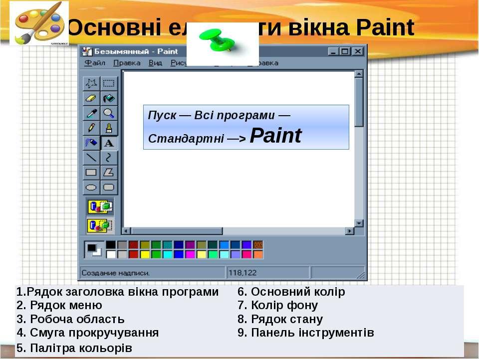 Основні елементи вікна Paint Чашук О.Ф., вчитель інформатики ЗОШ№23, м.Луцьк ...