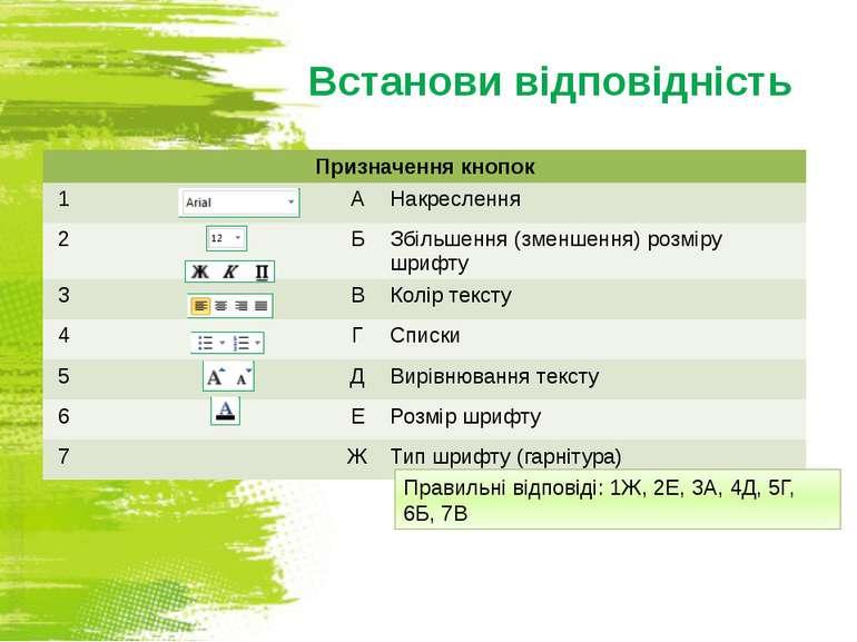 Встанови відповідність http://sayt-portfolio.at.ua Правильні відповіді: 1Ж, 2...
