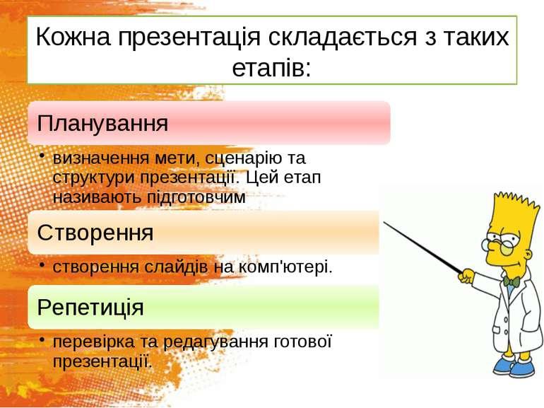 Кожна презентація складається з таких етапів: http://sayt-portfolio.at.ua