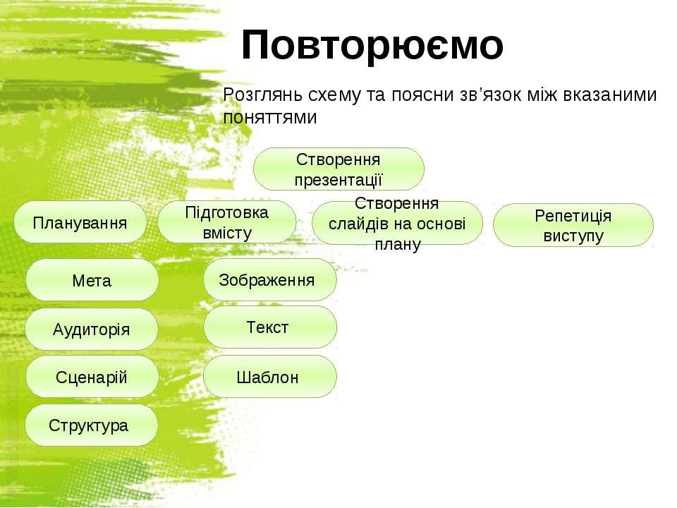 Повторюємо Розглянь схему та поясни зв'язок між вказаними поняттями http://sa...