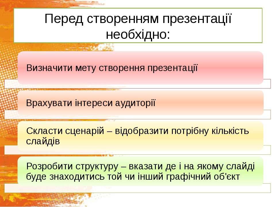 Перед створенням презентації необхідно: http://sayt-portfolio.at.ua