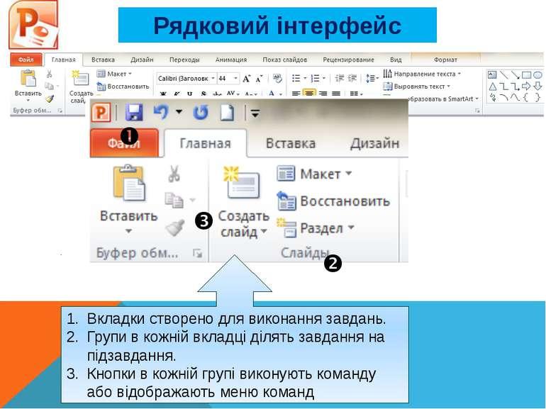 Рядковий інтерфейс Вкладки створено для виконання завдань. Групи в кожній вкл...