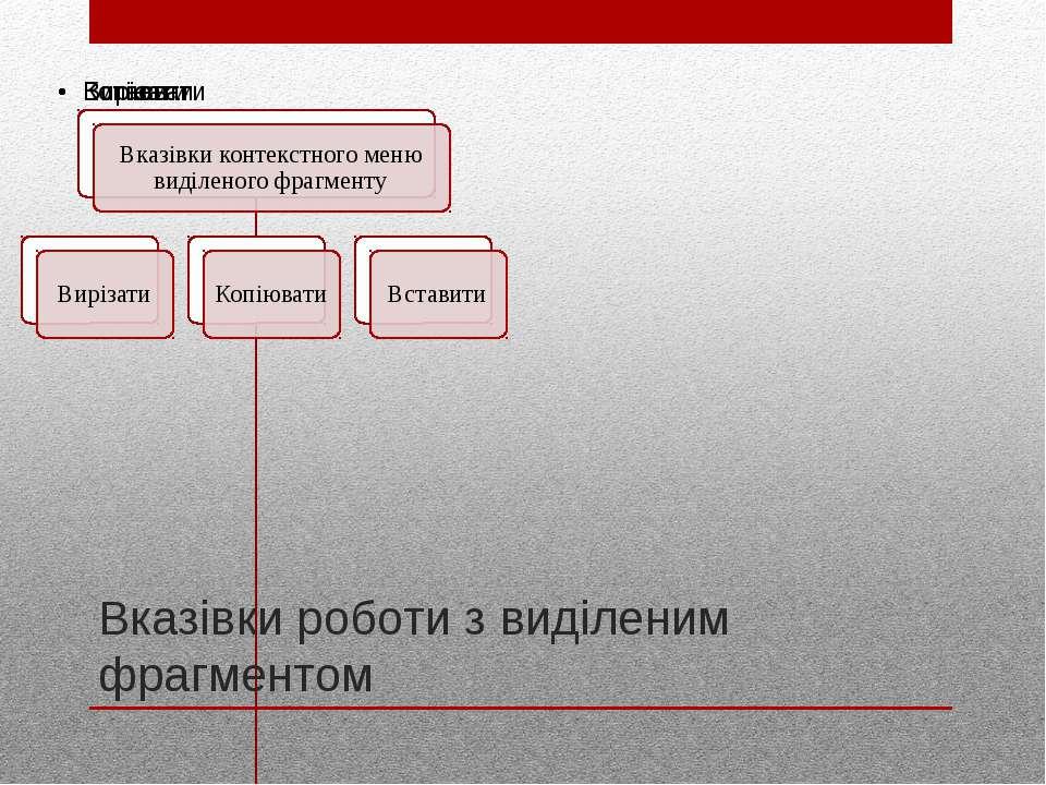 Вказівки роботи з виділеним фрагментом http://sayt-portfolio.at.ua