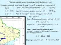 Розв′язування задач на визначення місцевого часу Визначіть місцевий час у точ...