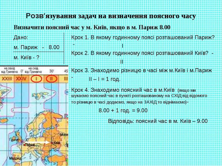 Розв′язування задач на визначення поясного часу Визначити поясний час у м. Ки...