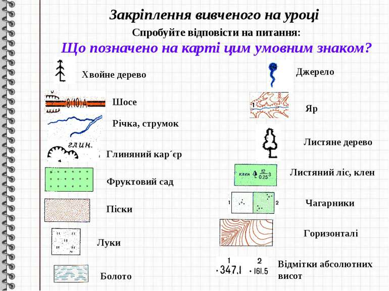 Топографічна Карта Умовні Позначення - preceptnetworking fc3015b74e67e