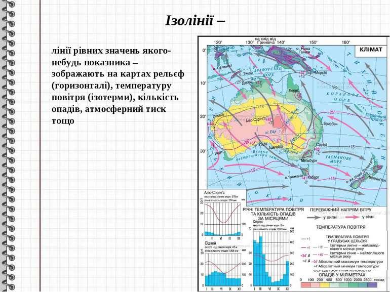 Ізолінії – лінії рівних значень якого-небудь показника – зображають на картах...