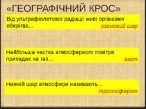 «ГЕОГРАФІЧНИЙ КРОС» Від ультрафіолетової радіації живі організми оберігає... ...