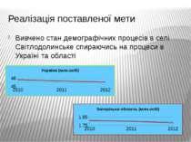 Реалізація поставленої мети Вивчено стан демографічних процесів в селі Світло...