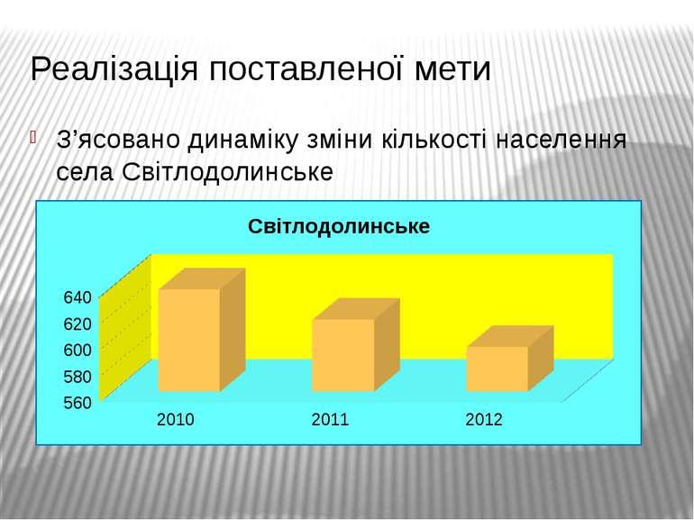 Реалізація поставленої мети З'ясовано динаміку зміни кількості населення села...