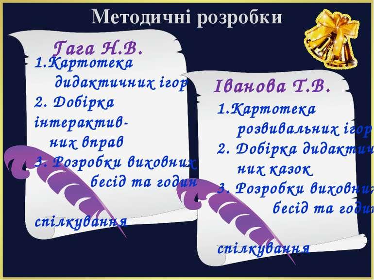 Методичні розробки Гага Н.В. Іванова Т.В. 1.Картотека дидактичних ігор 2. Доб...