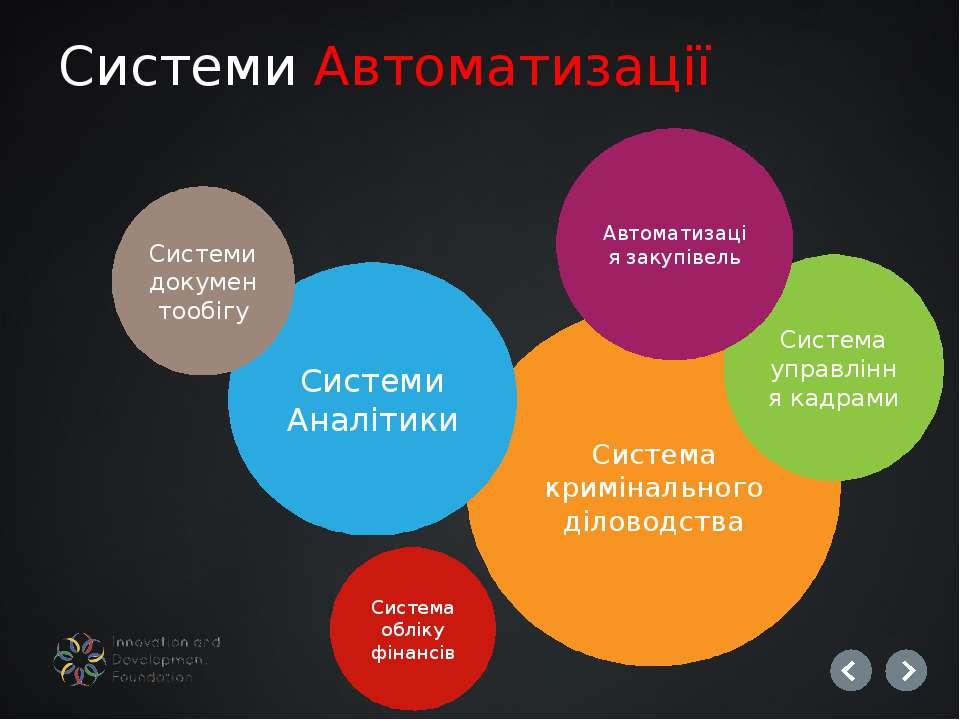 Системи Автоматизації Система кримінального діловодства Системи Аналітики Сис...