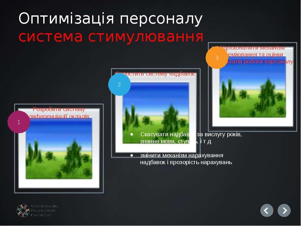 Оптимізація персоналу система стимулювання Розробити систему диференціації ок...