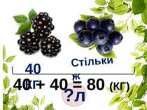 Стільки ж 40 КГ ?л 40 + 40 = 80 (КГ)