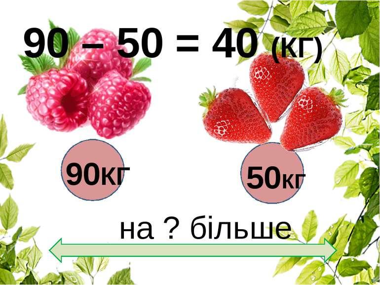 90КГ 50КГ на ? більше 90 – 50 = 40 (КГ)