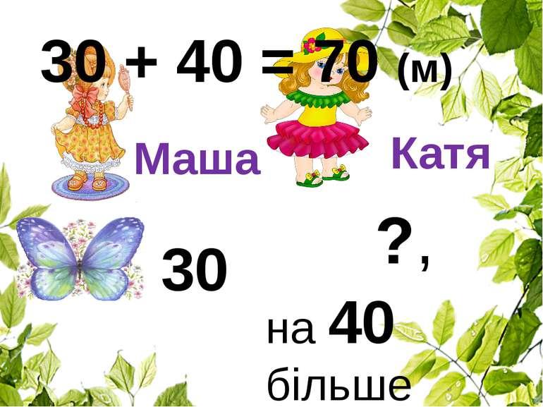 Маша Катя 30 ?, на 40 більше 30 + 40 = 70 (м)