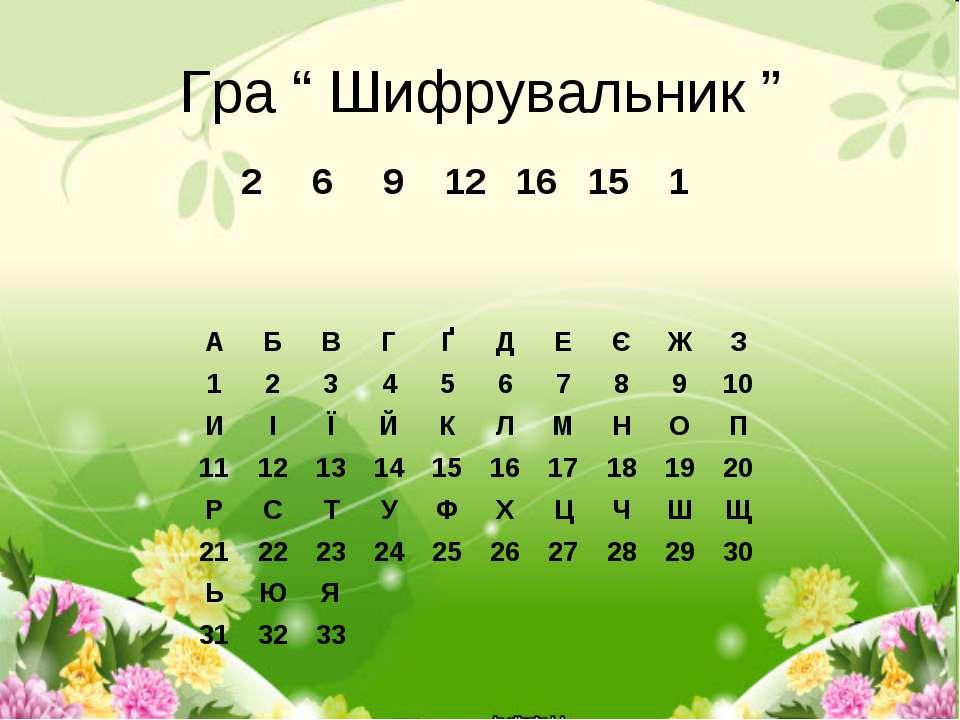 """Гра """" Шифрувальник """""""