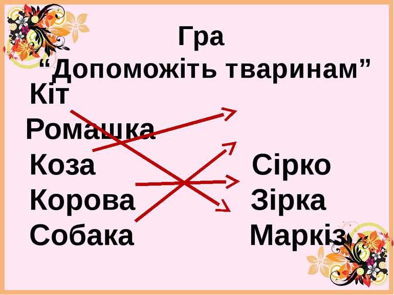 """Кіт      Ромашка Коза     Сірко Корова Зірка Собака Маркіз Гра """"..."""