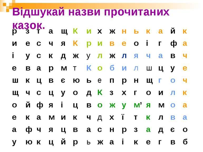 Відшукай назви прочитаних казок. р з т а щ К и х ж н ь к а й к и е с ч я К р ...