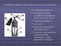 Устройство переносных углекислотных огнетушителей Стальной баллон 1; запорно-...