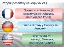 Історія розвитку (кінець хіх ст.) Промислові інвестиції, кредитування (Європа...