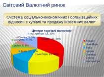 Світовий Валютний ринок Система соціально-економічних і організаційних віднос...