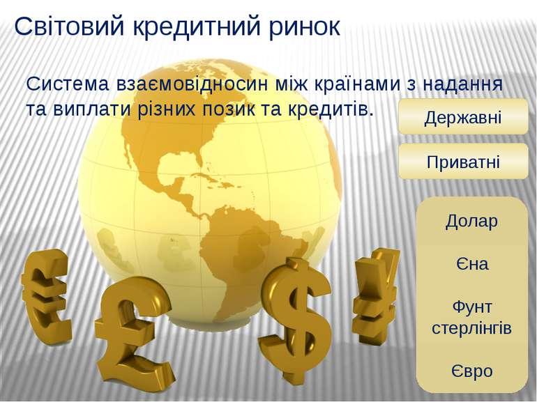 Світовий кредитний ринок Система взаємовідносин між країнами з надання та вип...
